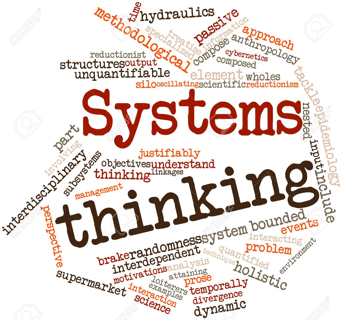 the importance and growth of systems thinking The importance of each component of a system is rates of growth systems thinking, systems practice.